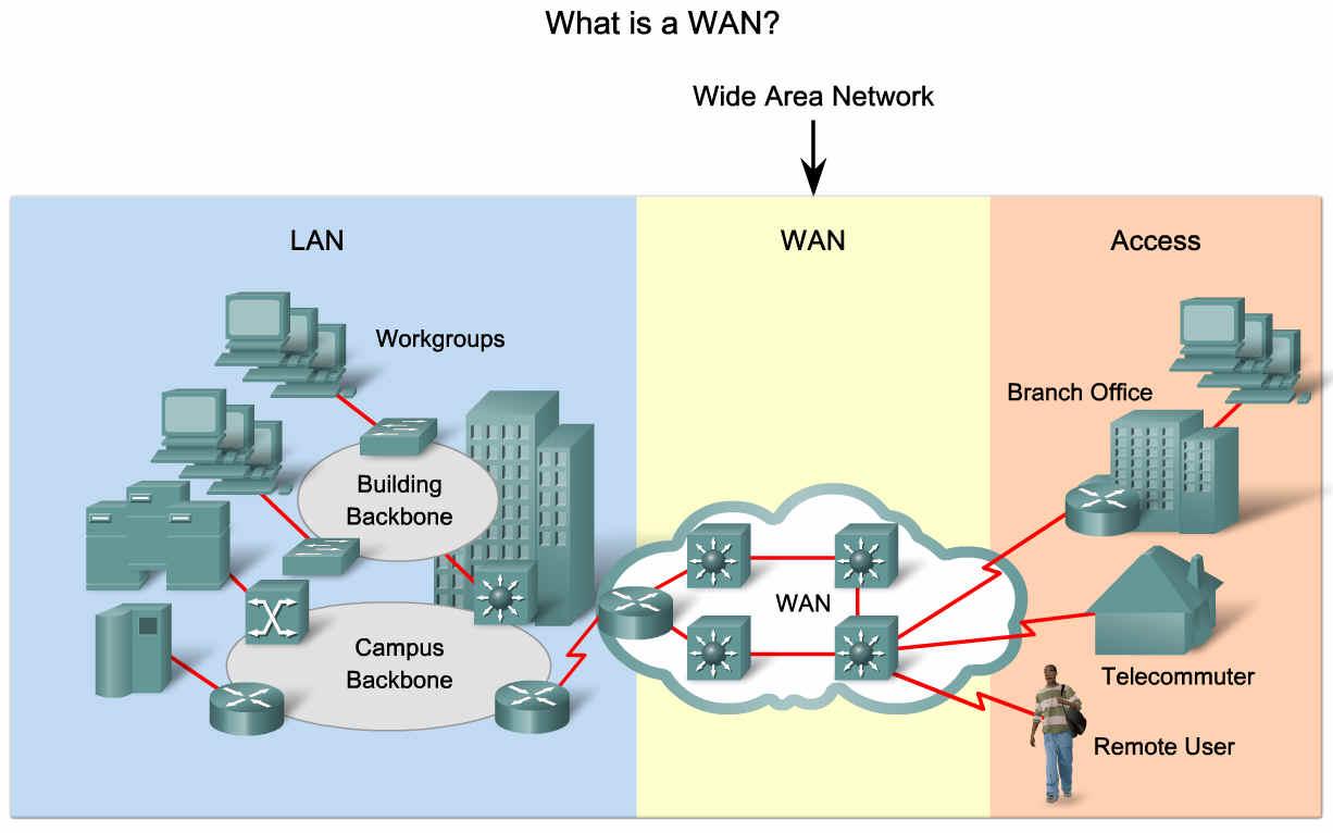 Schema Cablaggio Rete : Reti e in particolare la rete internet